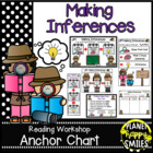 "Reading Workshop Anchor Chart - ""Making Inferences"""