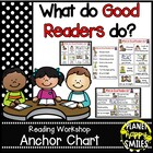 "Reading Workshop Anchor Chart - ""What do Good Readers Do?"""