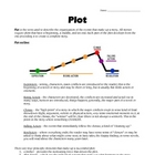 Reading Workshop: Plot