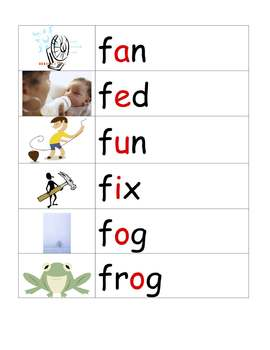 Reading and Writing K-1: Short Vowels Consolidation