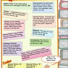 ReadingJournal with prompts for Comprehension