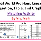 Real World Linear Equations, Tables, and Graphs Matching A