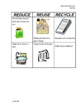 Reduce Reuse Recycle Bundle Lesson & Activities