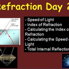Refraction Part 2 - Optics PowerPoint Lesson & Student Not