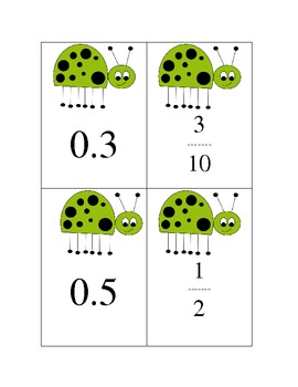 Relating Fractions & Decimals (Ladybugs)