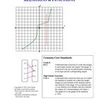 Relations and Functions Lesson Plan