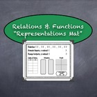 Relations and Functions Representations &quot;Mat&quot; - Mapping, T