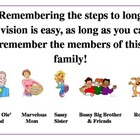 Remembering the Steps of Long Division