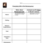 Renaissance Life - Compare and Contrast Worksheet