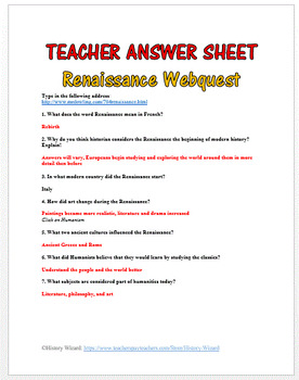 Renaissance Web Quest and Answer Sheet