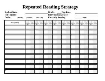 Repeated Reading Strategy Set