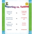 Reporting Vs. Tattling (Behavior Management, Classroom Dec