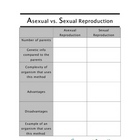 Reproduction SCIENCE - Comparing asexual and sexual reprod