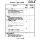 Research Project Rubric (Non-Fiction Based)