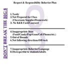 Respect & Responsibility Behavior Plan