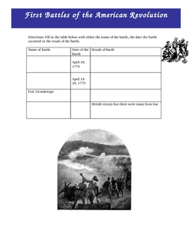 Revolutionary War Lexington Concord Worksheet Activity and KEY