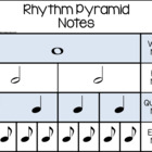 Rhythm Pyramid Charts