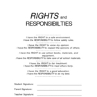 Rights &amp; Responsibilities