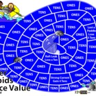River Rapids Place Value Board Game - Tens, Hundreds, and