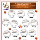 Road to Revolutionary War Vocabulary Basketball Game Activity