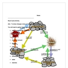 Rock Cycle Activity