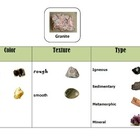 Rock and Mineral Identification LAB or Quiz (Special Education)