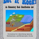 Rocks Lab- Identifying Igneous, Metamorphic &amp; Sedimentary Rocks