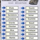 Rocks and Minerals SMARTboard 39 Slides
