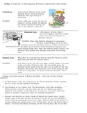 Romeo and Juliet: Irony