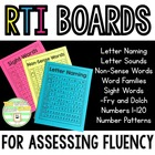 RtI Boards (Response to Intervention)