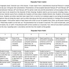 Rubric Biography Project Rubric