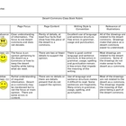 Rubric for Desert Commons Lessons 3-5