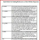 Rubric for Grading Content Area, Short Answer Responses
