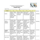 Rubric for Paragraph Writing