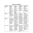 Rubric for Storyboard (story board video project)