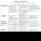 Rubrics Ready to Use!