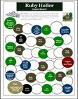 Ruby Holler by Sharon Creech Game Board Activity