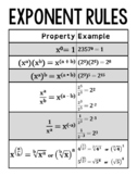 Integer Exponent Rules poster