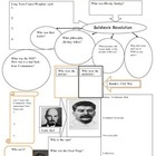 Russian Revolution Review Sheet