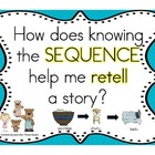 SEQUENCE UNIT: Focus Wall,Essential Question,Vocab, ANCHOR