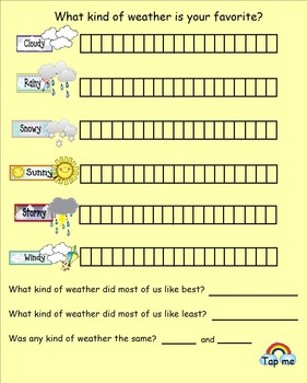 Smartboard Graph Your Favorite Kind of Weather