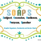 SOAPS (Subject-Occasion-Audience-Purpose-Speaker) organize