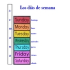 SPANISH - diàs de semana (days of the week) and KEY