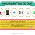 SRA Open Court Communication Behavior Chart