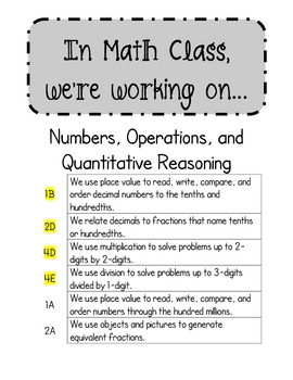 STAAR Readiness and Supporting Standards-Math