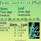 STEM & LEAF and LINE PLOTS a Powerpoint Presentation
