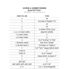Saying & Understanding Reference Sheet ~ Spanish that Works