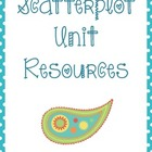 Scatterplots Unit Resources