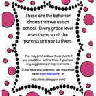 Schoolwide Behavior Chart