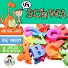 Schwa Activites - Poster